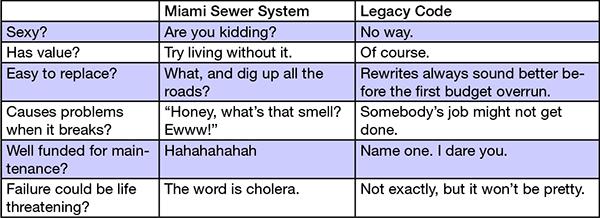 sewer table V2