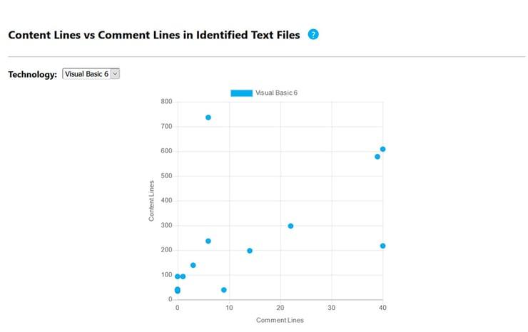RapidScan-content-vs-comment