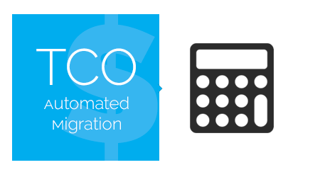 What is TCO for automated migration?