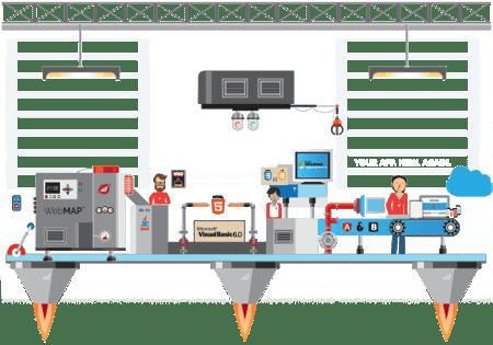 Mobilize-WebMAP-Automated-Migration