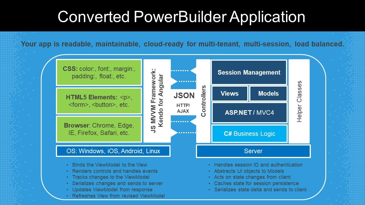 Powerbuilder_architecture.jpg