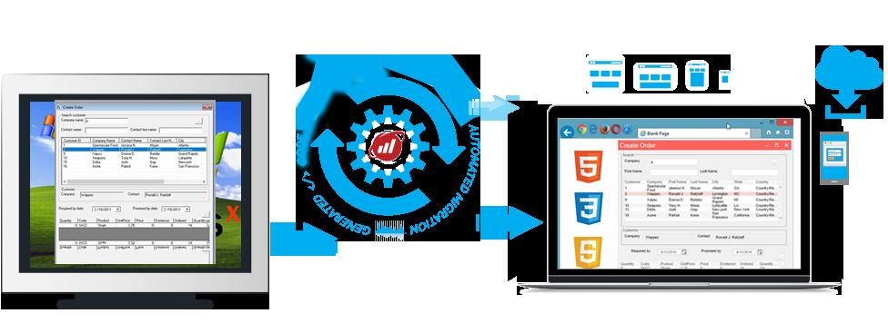 WebMAP5-migration