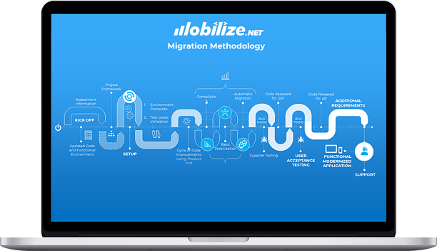 Migration-Methodology