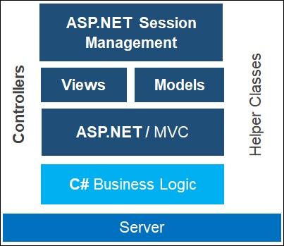 ASP Server.jpg