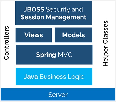 Java server.jpg