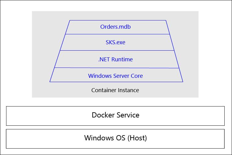 Container_diagram