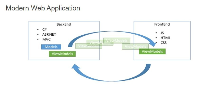 web architecture.jpg