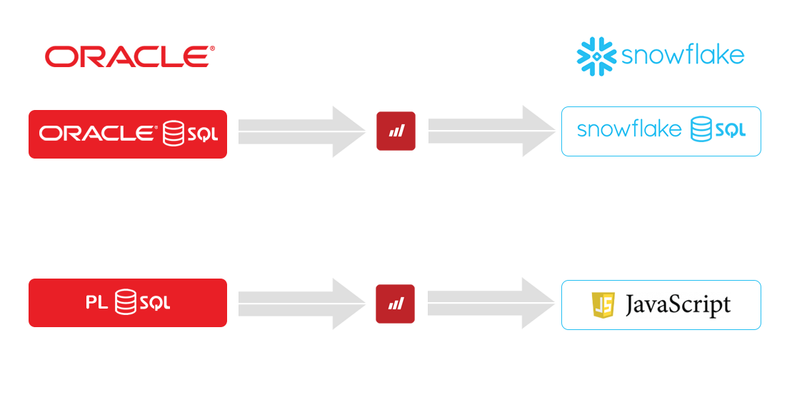 oracle-to-snowflake-architecture-diagram
