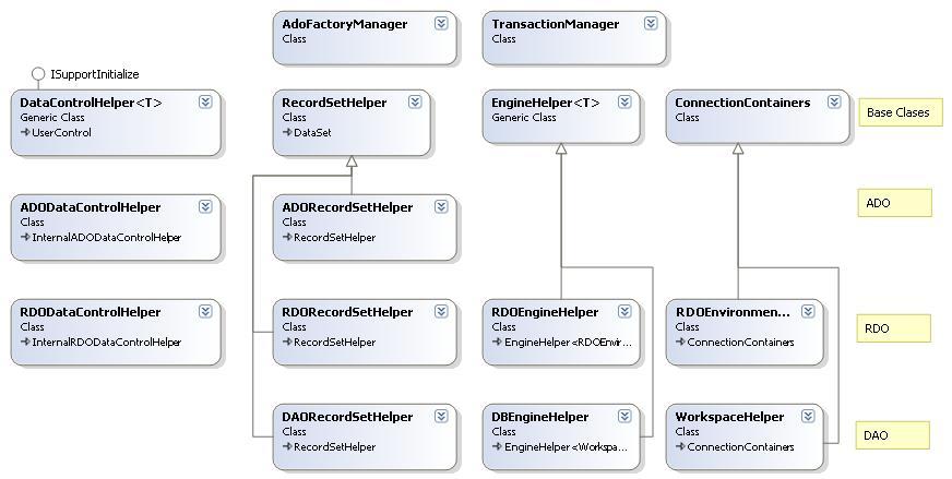 helper-class-design.jpg