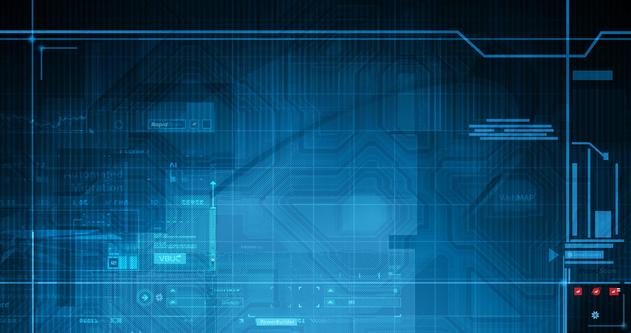 Digital Transformation Starter Kit
