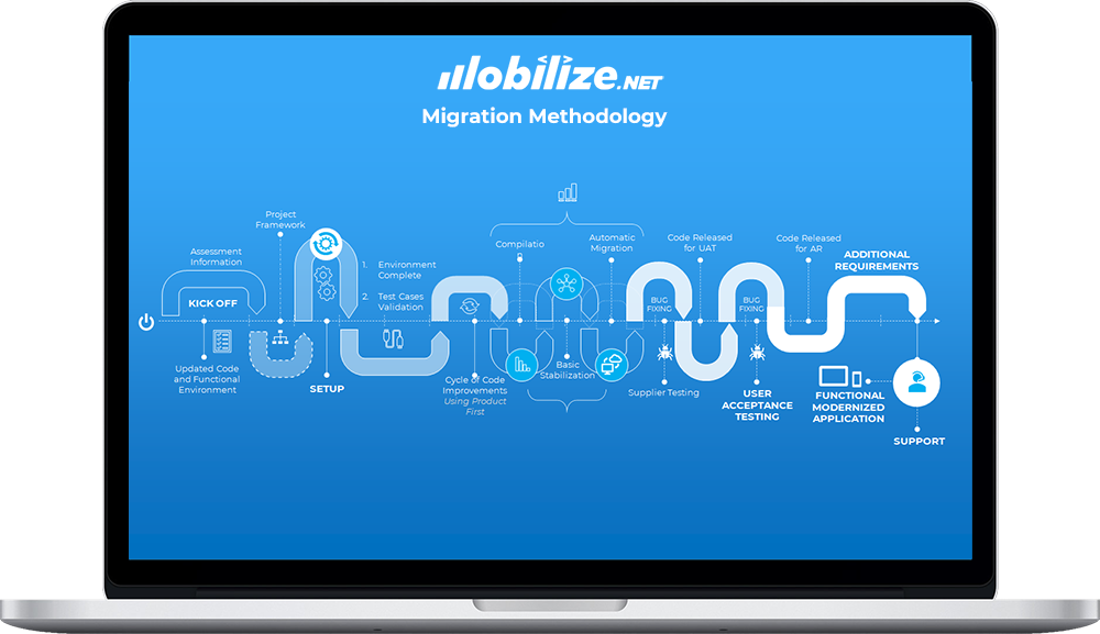 Migration-Methodology