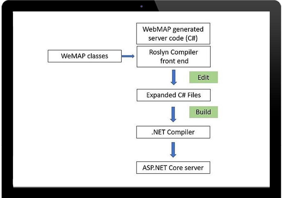 WebMAP app architecture part 3