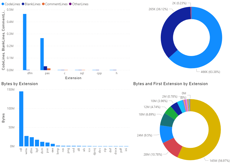 Using a Power BI Template to Prompt a User to Choose a Data Source